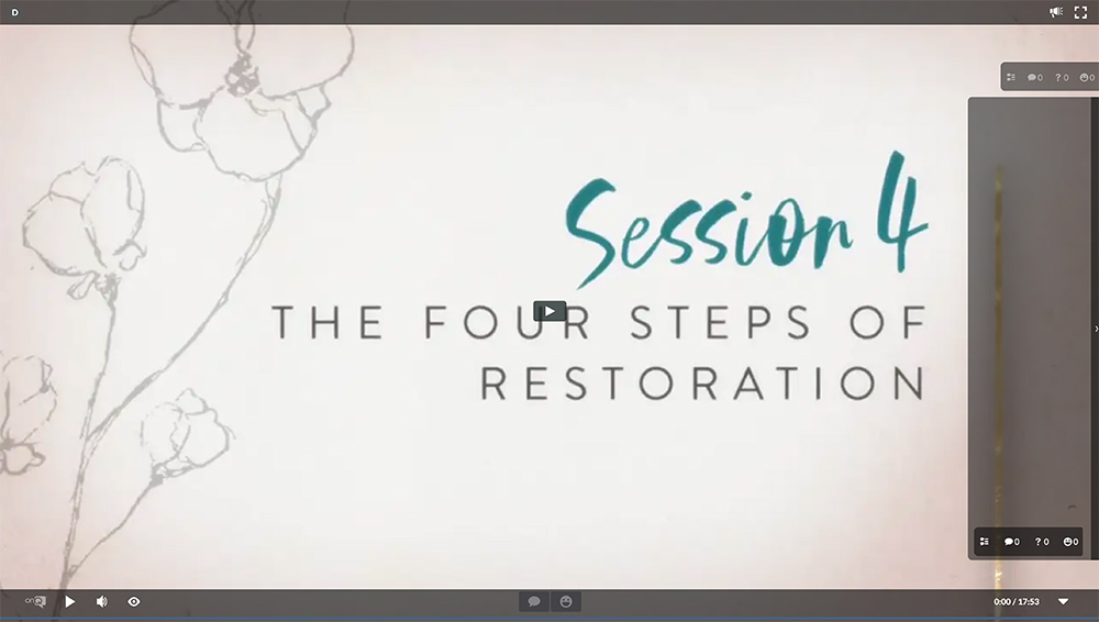 Session 4 - The Four Steps of Restoration